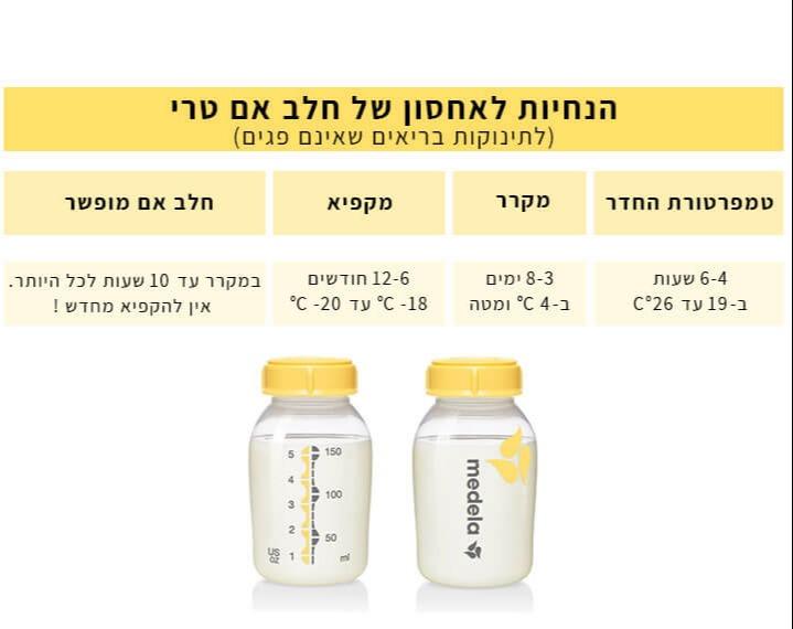 11 סיבות להשתמש במשאבת חלב