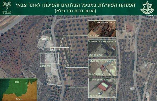 תהליך הפיכת המפעל לעמדה צבאית