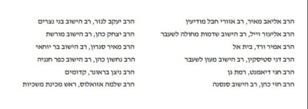 הרבנים החתומים