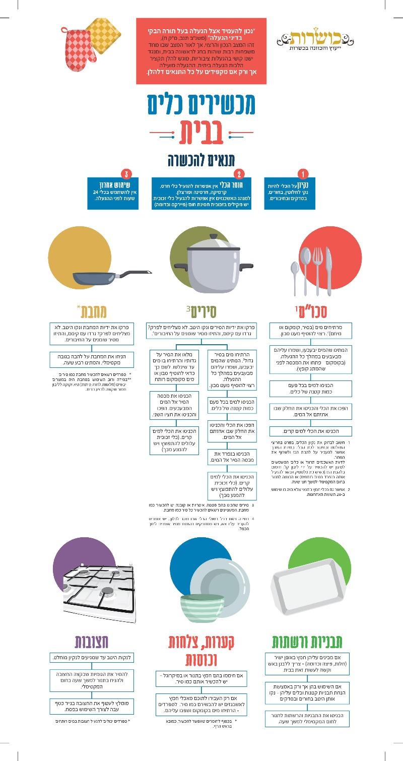 הנחיות להגעלת כלים בבית