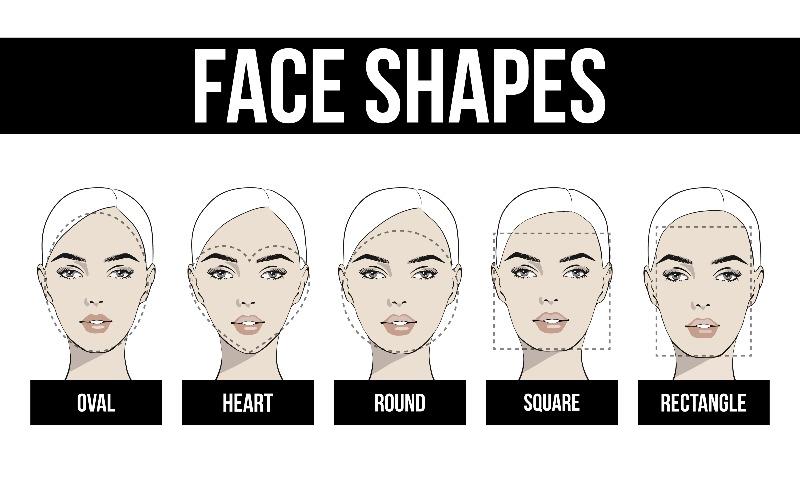 זיהוי מבנה פנים