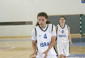 איגוד הכדורסל הישראלי